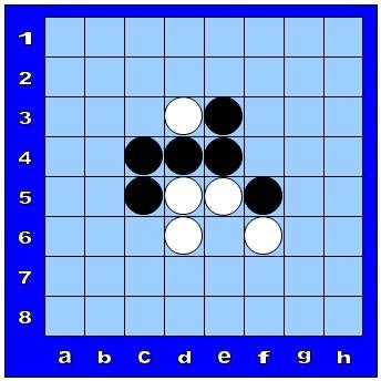 Diagram - příklad z partie
