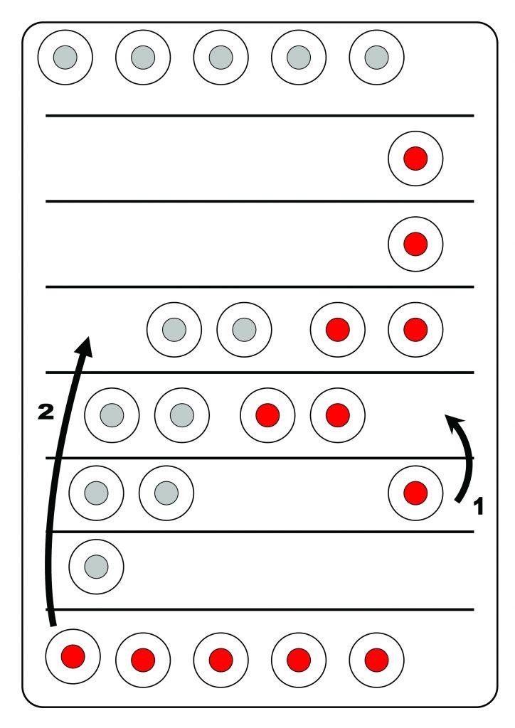 deska Linja příklad pohybu