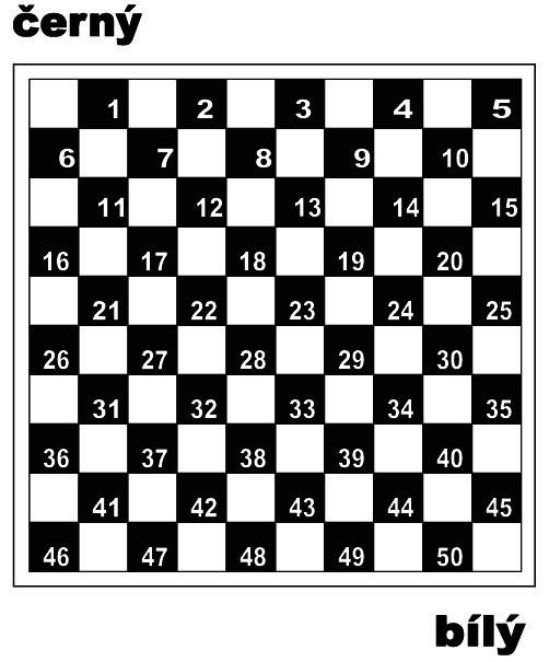 Číselný diagram hrací desky