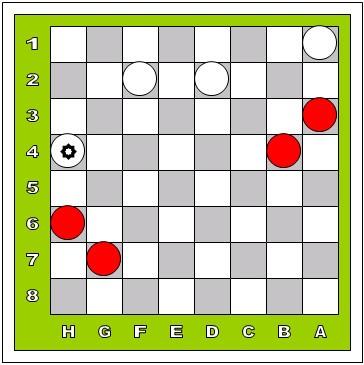 Diagram šachovnice