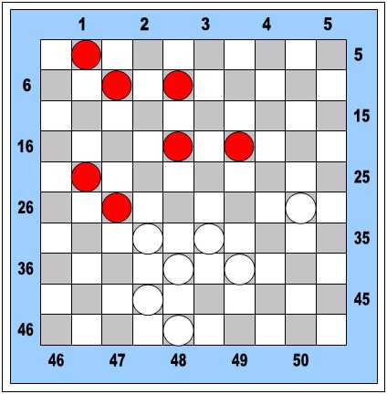 MD diagram 038